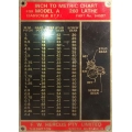 NEW hercus 260 A- inch to metric thread chart--part No.5H597